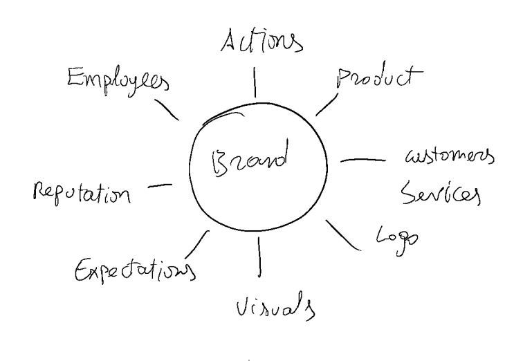 foundation for branding_Page_02